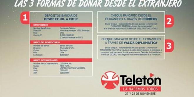 CONOCE LAS FORMAS DE DONAR EN ESTA @TELETON #TELETON2015