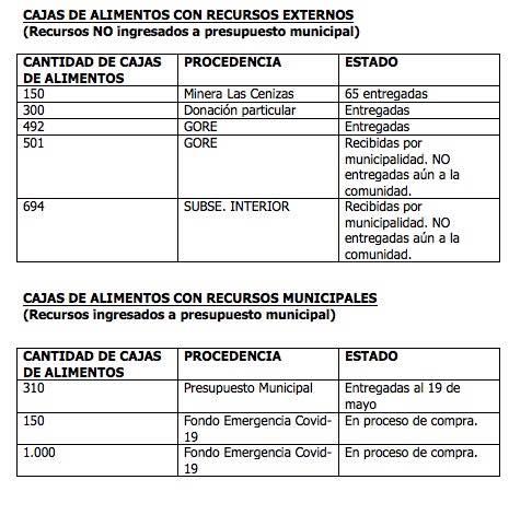 cajas_cabildo2